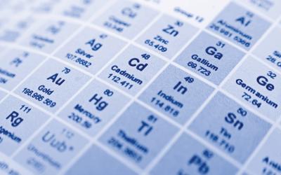 Metals Analysis